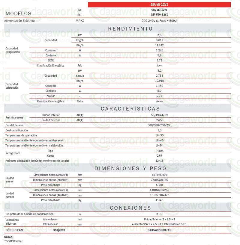 GIATSU-CARAVANA-GIA-VE-12V1-CARACTERISTICAS.jpg